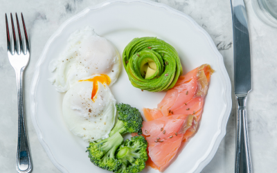 The Pros and Cons of a Ketogenic diet